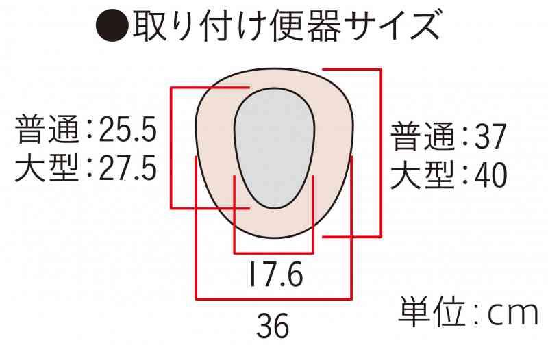 説明画像1