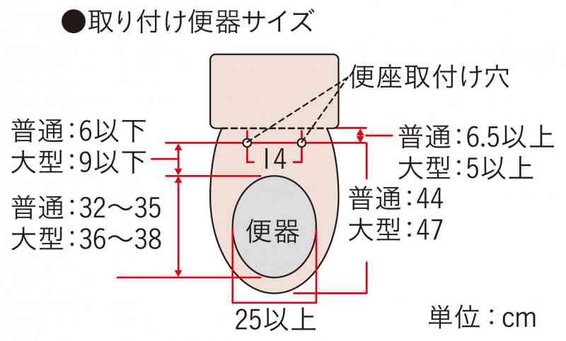 ウォシュレット付 補高便座SB【3cm高】の画像