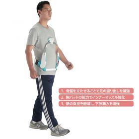 正しい歩行姿勢の訓練 トランクソリューションCORE