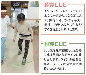 Qピット 身体装着型移動支援機器