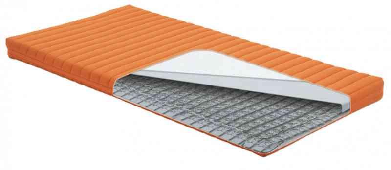 鋼線1本で編み上げた高密度連続スプリング® 使用:SM-12 SUの画像