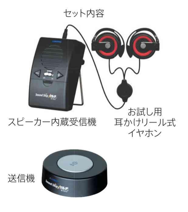 テレビの音声が手元から聴こえる! サウンドスキップ マルチ M-TXRX12の画像